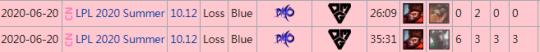 数据印象:Chelizi重返LPL 去年曾为VG效力