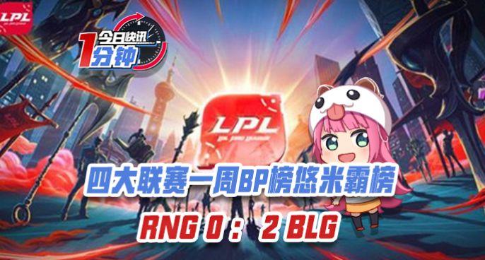 今日快讯:四大联赛BP榜悠米霸周榜,RNG1:2BLG