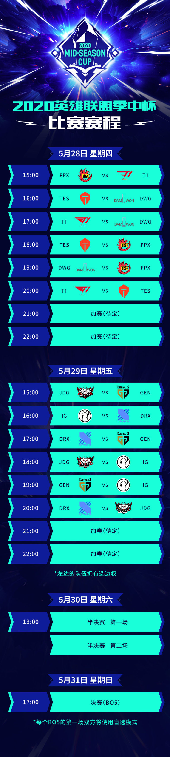 2020季中杯赛程出炉:揭幕战FPX大战T1