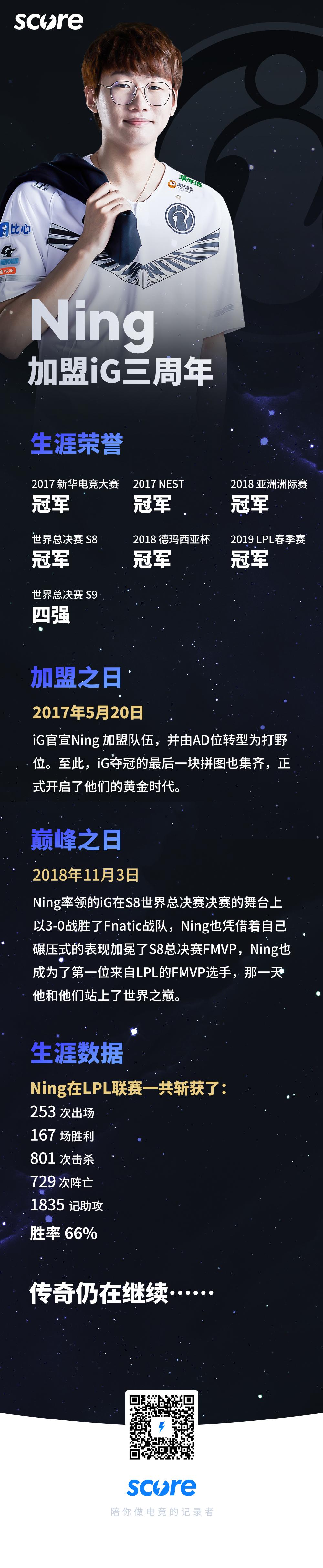 Ning加入iG三周年纪念:不忘初心归来仍少年